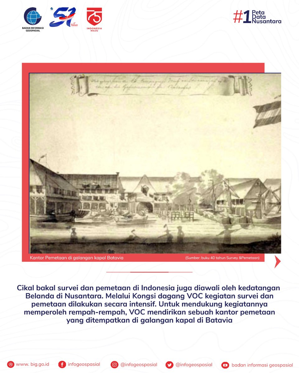 Badan Informasi Geospasial On Twitter Cikal Bakal Survei Dan Pemetaan Di Indonesia Juga Diawali Oleh Kedatangan Belanda Di Nusantara Yang Tak Lama Kemudian Belanda Mendirikan Kongsi Dagang Voc Sejarah Peta
