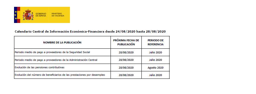 🗣️Ya puedes consultar el calendario de publicaciones de la central de información de @Haciendagob de esta semana #CDI #Haciendagob 👉https://t.co/9uogC9mhid. https://t.co/KRwll1DoyB