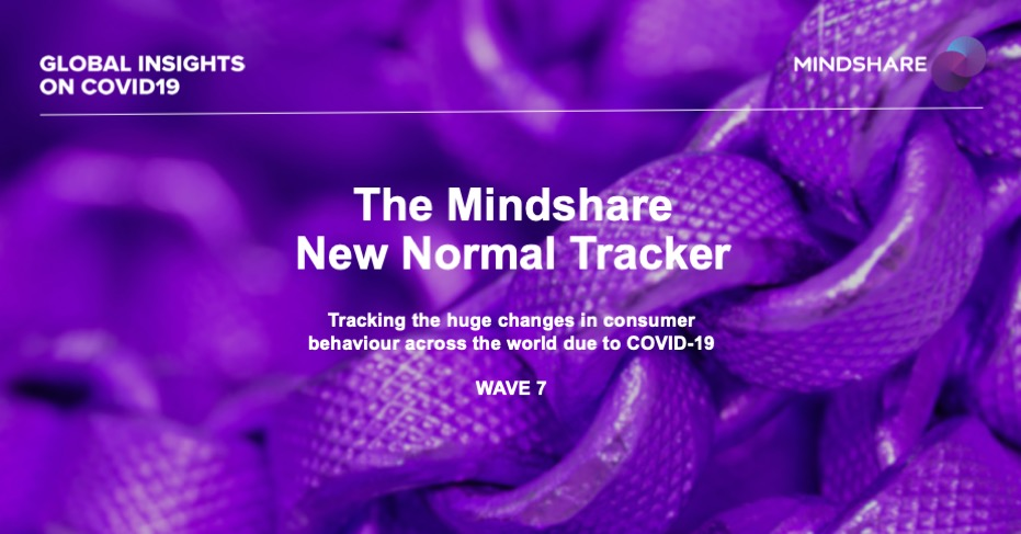 #TeamMindshare's New Normal Tracker reveals hunkering down behaviours are returning as consumers worry about a second wave of the pandemic - media consumption has increased again and online activities including online shopping are continuing to rise.   https://t.co/5LJ09ZTc1M https://t.co/MUVi8Fi8qw