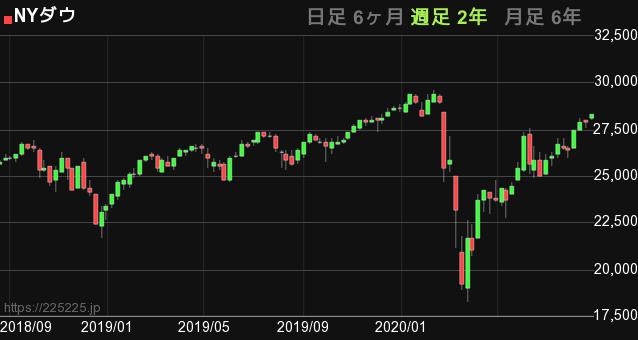 ネット 株価 掲示板 メディ
