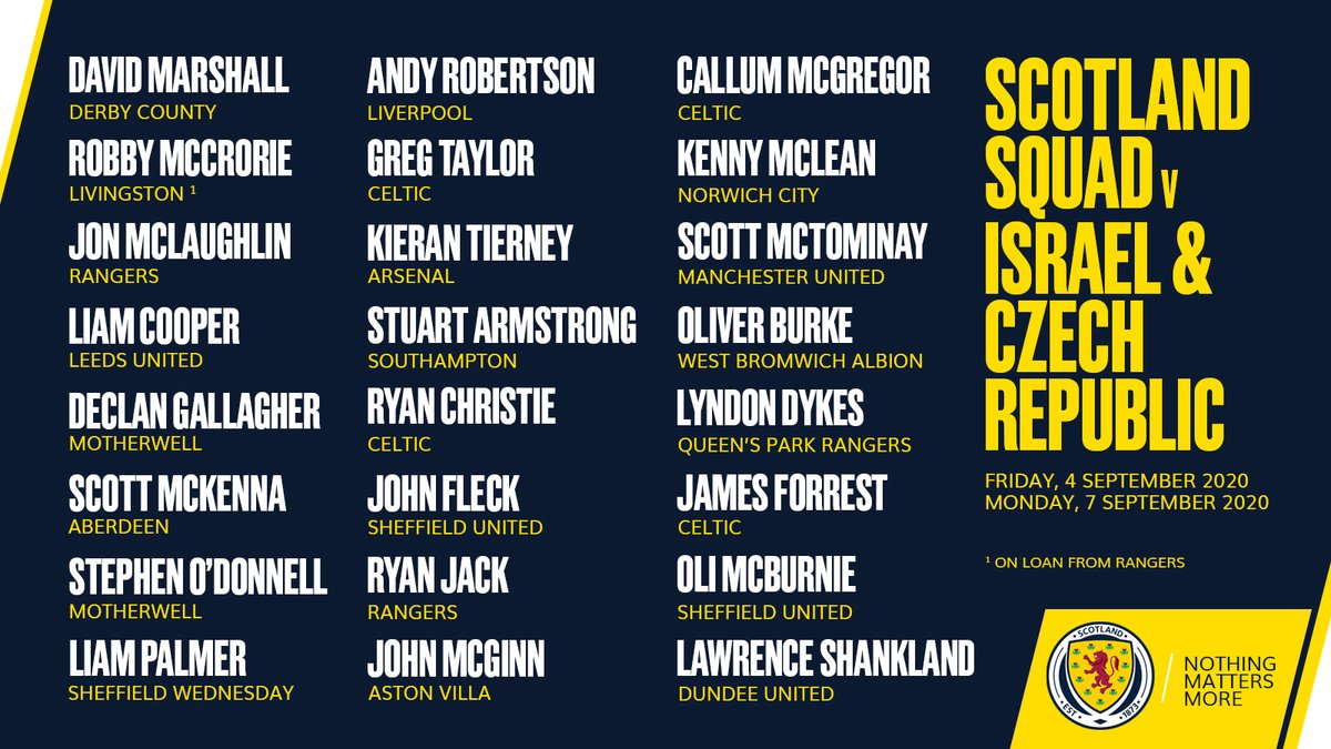 Your Scotland squad to face Israel and Czech Republic in the UEFA #NationsLeague next month. https://t.co/BROlzBNdv2