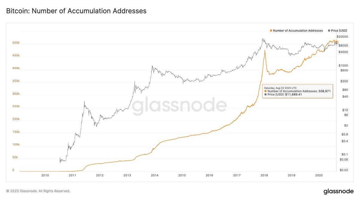 btc indėlių adresas coinbazė robo trader bitcoin poloniex