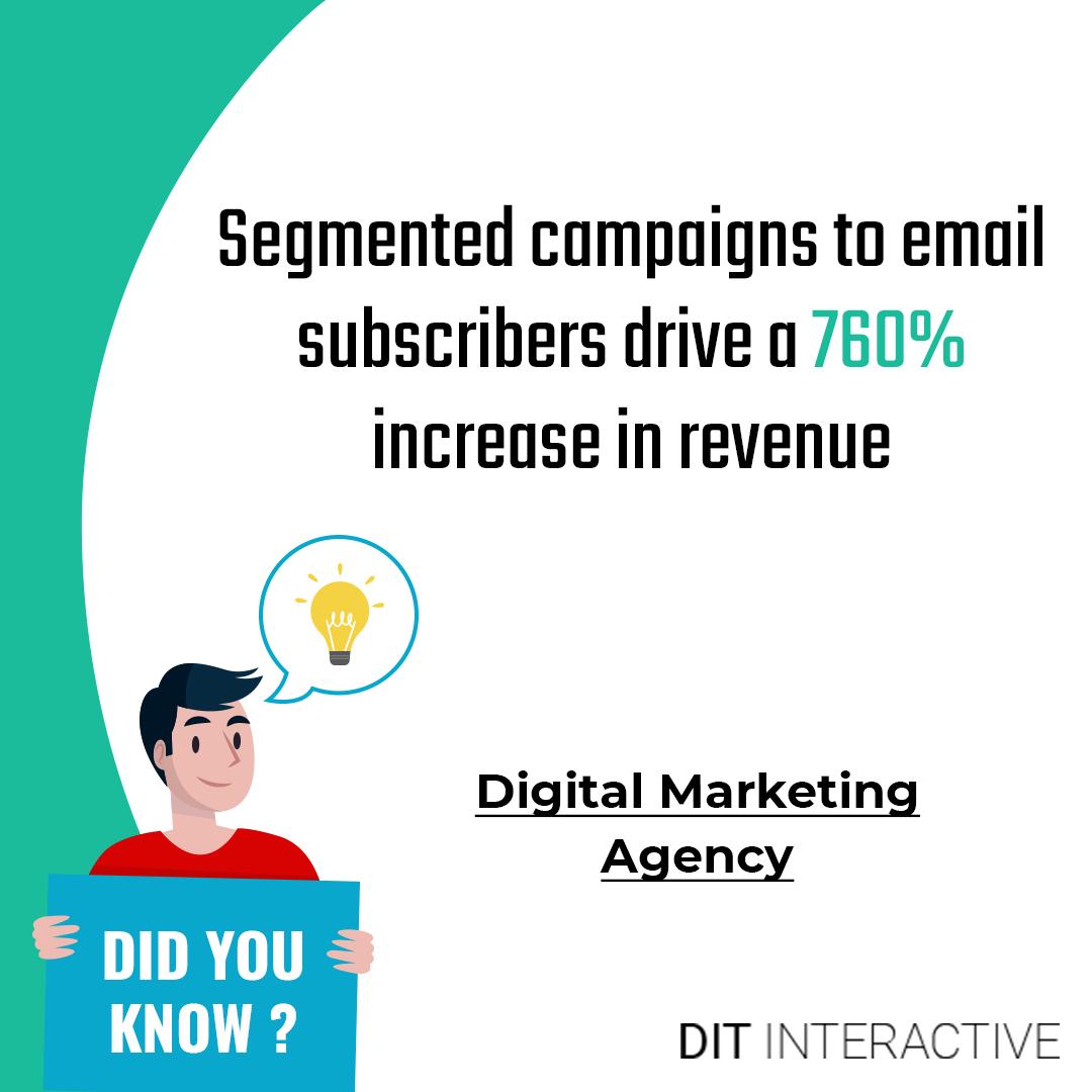 Dit Interactive (@DitInteractive) | Twitter