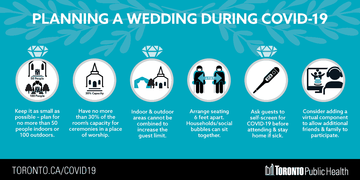 Toronto Public Health On Twitter Congratulations On Your Engagement Follow These Tips For Planning A Wedding During Covid19 To Help You Your Guests Celebrate Safer Prevent Virus Spread Https T Co Nyyeqbffjl Https T Co 1w0w45zjxg