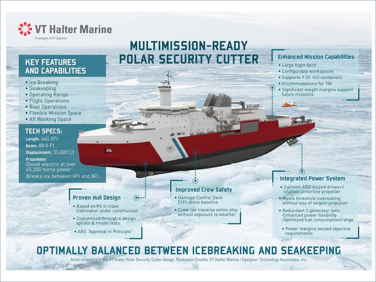 Chris Cavas On Twitter Us Coast Guard Icebreaker Healy Wagb20 Suffered A Fire In The Starboard Main Propulsion Motor 18 Aug En Route To The Arctic Uscg Just Said Ship Had Left