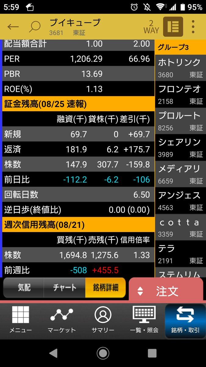 株価 テラ 掲示板