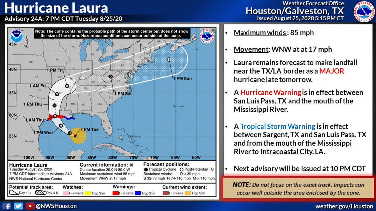 Nws Houston On Twitter Hurricane Laura 7 Pm Update Laura S Maximum Sustained Winds Have Increased To 85 Mph The System Continues On A West Northwestward Track In The Gulf And Remains Forecast To