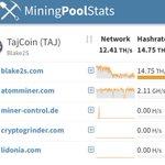 Image for the Tweet beginning: #WhereToMine #TajCoin ? @miningpoolstats