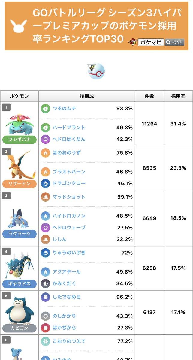 リーグ ハイパー リーグ バトル ポケモン go