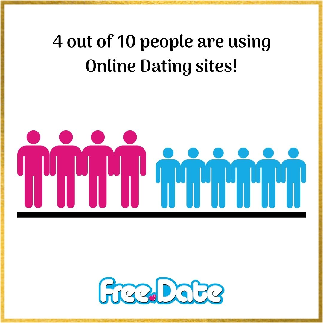 globe dating site