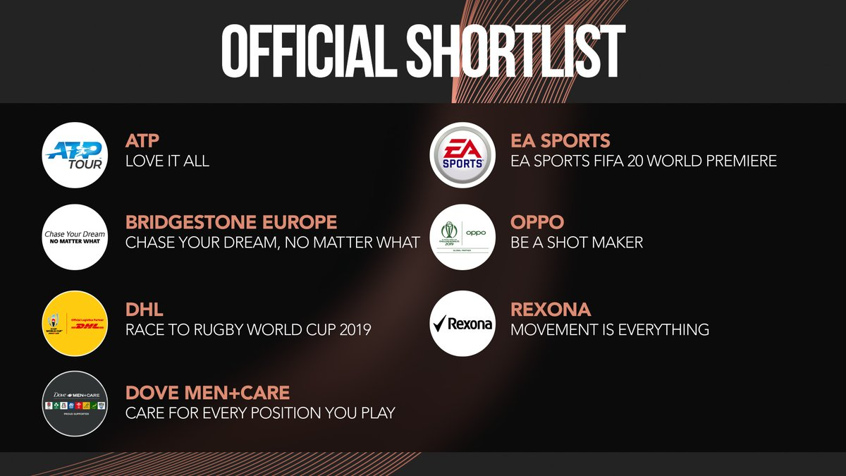 As a proud supporter of @SportIndustry we're excited to congratulate all the winners and nominees from the #SIAwards2020
