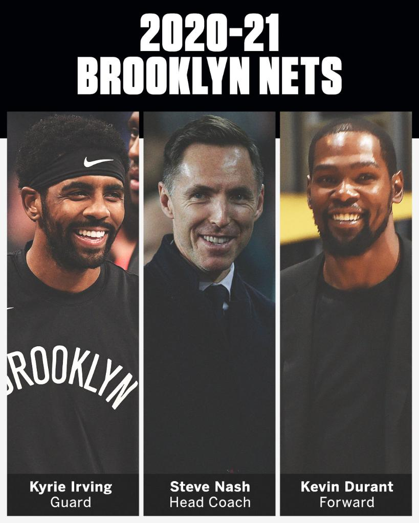 Espn On Twitter With The Addition Of Steve Nash Here S The Look In Brooklyn Next Year