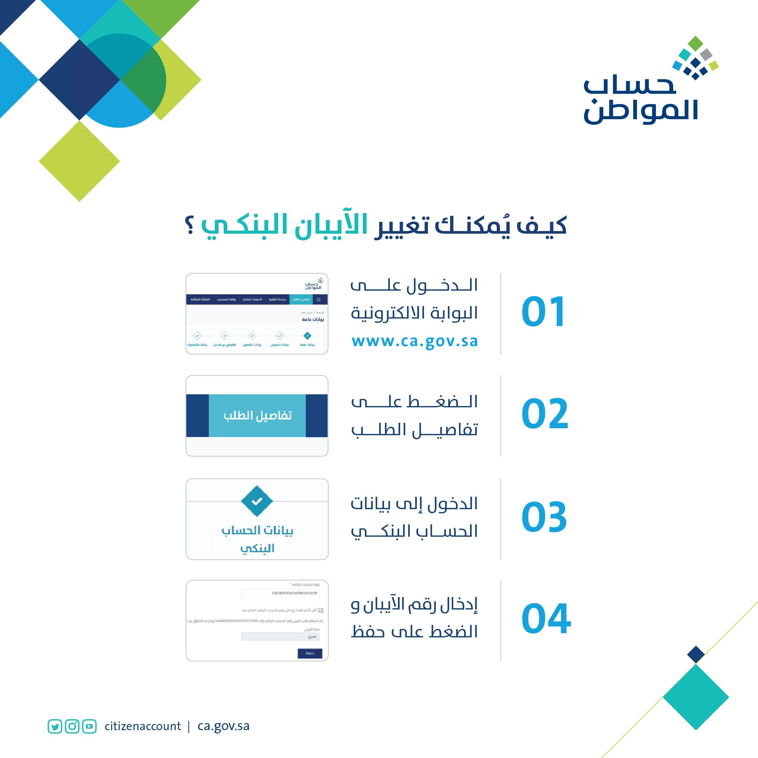 EgbnR20UYAAmIqR?format=jpg&name=4096x4096 - شرح طريقة تغيير الآيبان البنكي في برنامج حساب المواطن