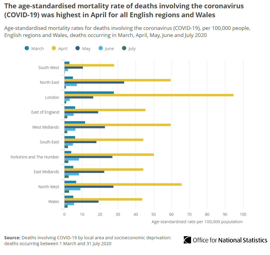 Office For National Statistics Ons On Twitter We Ve Also Published An Interactive Map Where You Can Search Deaths Relating To Covid19 By Postcode Https T Co 70lucu6jn5 Https T Co Ya0izmbk6a