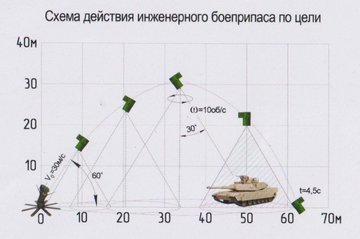 """ARMY 2020"" Military Technical Forum Egg39AiVkAEG8Le?format=jpg&name=360x360"