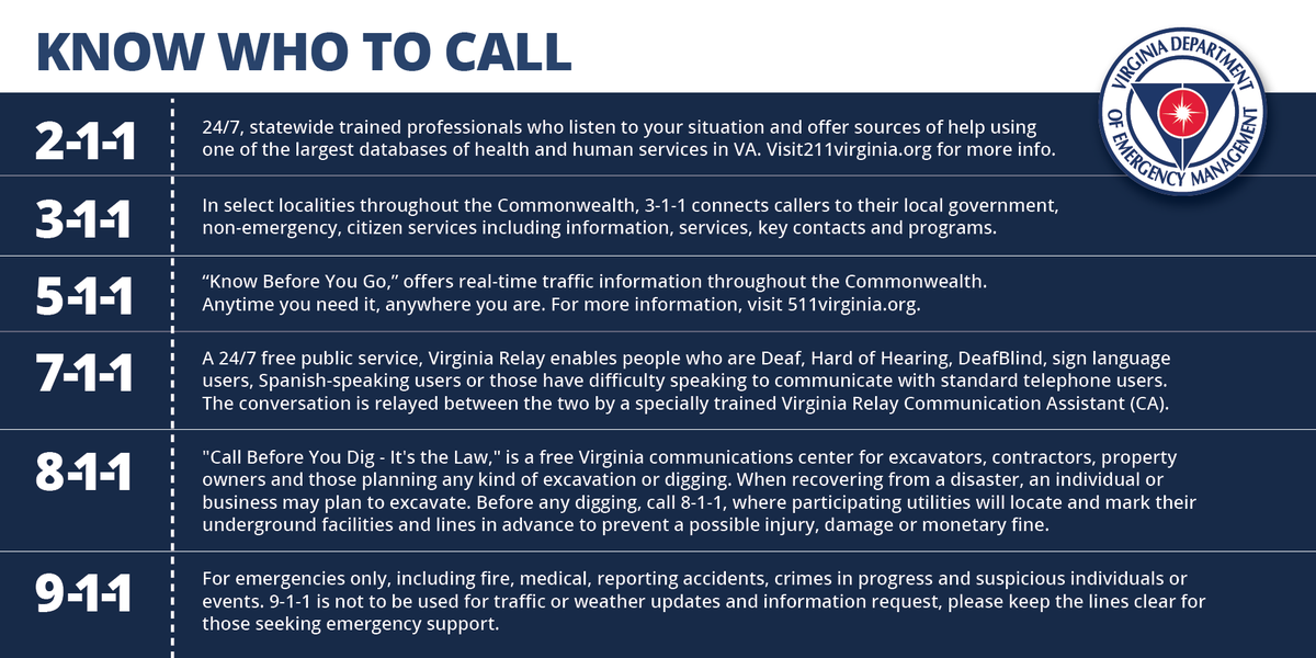 Virginia Department Of Emergency Management On Twitter Do You Know Who To Call Https T Co Vfnzwwqyzy Getreadyva Hurricaneprep Laura Thank you for visiting va811. twitter