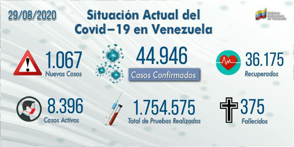 Tag venezuela en El Foro Militar de Venezuela  Egozu1cWoAAm66K?format=jpg&name=medium