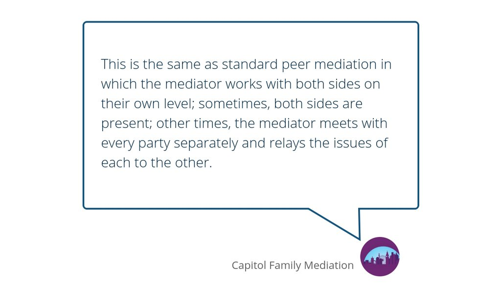All the different types of mediation https://t.co/Fzo6pRwm6O #Mediation #Divorce https://t.co/kQnI3SxNef