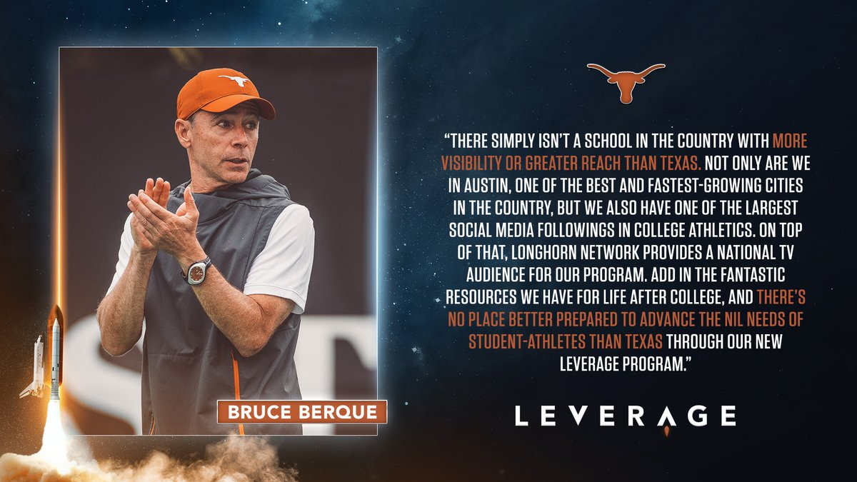 Providing our student-athletes #LEVERAGE🚀 to build and manage their personal brands! #HookEm 🤘🎾