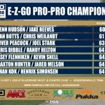 Image for the Tweet beginning: Check out the first-round leaderboard