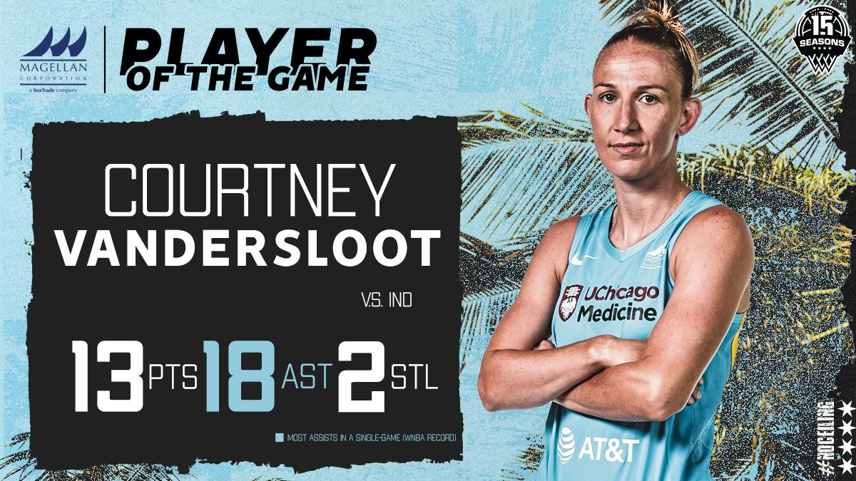 WHAT. A. NIGHT.   Double-double and a WNBA Record. @Sloot22 is your @MagellanCorp Player of the Game! https://t.co/pqXaD0dLFt