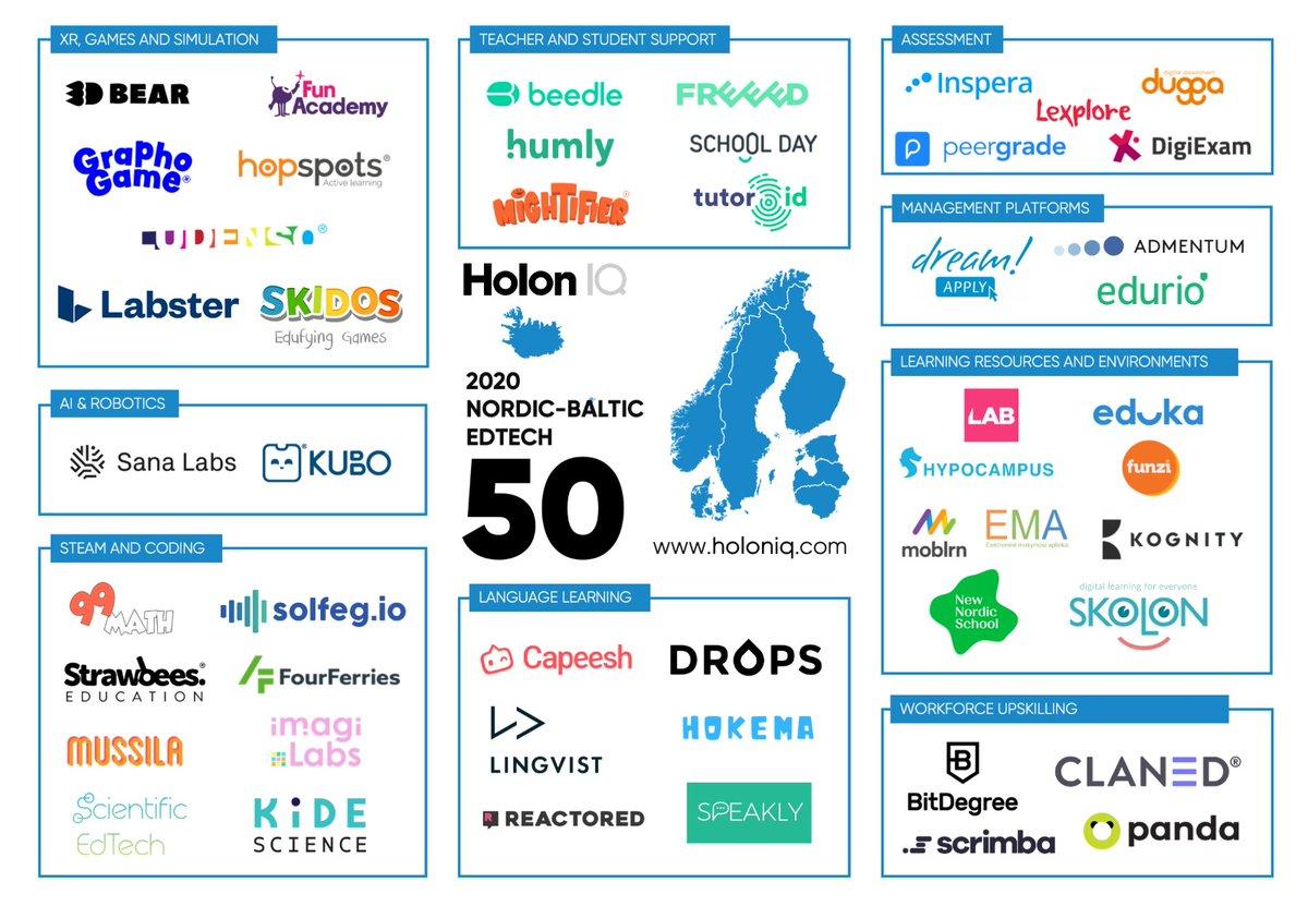 .@holoniq's annual list of the most innovative #EdTech startups across the Nordic-Baltic region @NordicEdtech @EUDigitalEdu @EdTechEurope @GlobalEdTechHub @PodcastEdtech @IMPACTEdTechEU #Edtech50 #PersonalisedLearning #Digitalisation #DigitalLearning #AIed https://t.co/gHlDRARokB https://t.co/WgNlbVZ7Dg