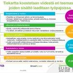 Image for the Tweet beginning: Kanta-Hämeen kiertotalouden tiekartta rakennetaan viiden