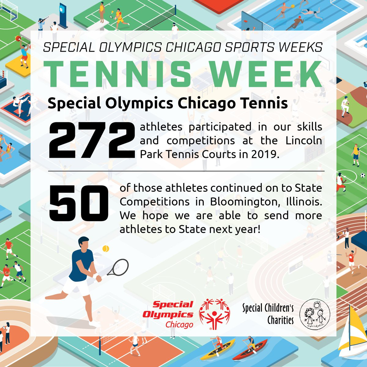 272 athletes participated in our skills and competitions at the Lincoln Park Tennis Courts in 2019. 50 of those athletes continued on to State Competitions in Bloomington, Illinois. We hope we are able to send more athletes to State next year! https://t.co/cZOt8hVupd