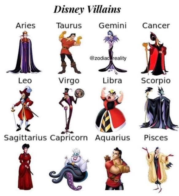 Which #Disney #Villain are you? https://t.co/GYPAmGMfiI