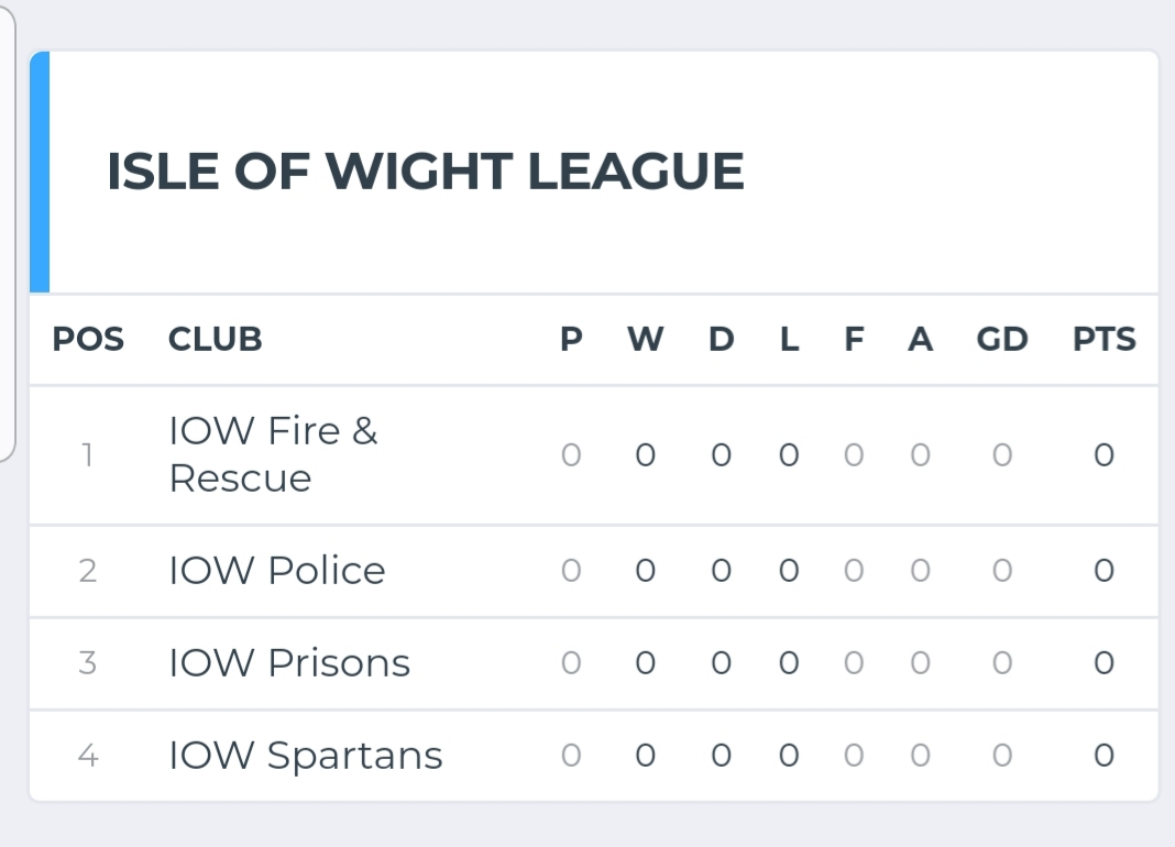 Who will you be supporting? #IsleofWight #ESFL #football   @EsflIow https://t.co/zuxhMN5wuA