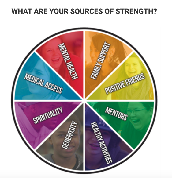 ❤️💕Learned about in TA Today:  Thanks to Siobhan leading Peer Counselors (who include seniors Joana, Fatima & Lucy) we have APS's ❤️💪Sources of Strength💪❤️ program to support our well-being, resilience, self-care <a target='_blank' href='http://twitter.com/HBWProgram'>@HBWProgram</a> <a target='_blank' href='http://search.twitter.com/search?q=APSInThisTogether'><a target='_blank' href='https://twitter.com/hashtag/APSInThisTogether?src=hash'>#APSInThisTogether</a></a> <a target='_blank' href='http://search.twitter.com/search?q=loveHB'><a target='_blank' href='https://twitter.com/hashtag/loveHB?src=hash'>#loveHB</a></a> <a target='_blank' href='http://search.twitter.com/search?q=gratitude'><a target='_blank' href='https://twitter.com/hashtag/gratitude?src=hash'>#gratitude</a></a> <a target='_blank' href='https://t.co/U5tim6WUCO'>https://t.co/U5tim6WUCO</a>