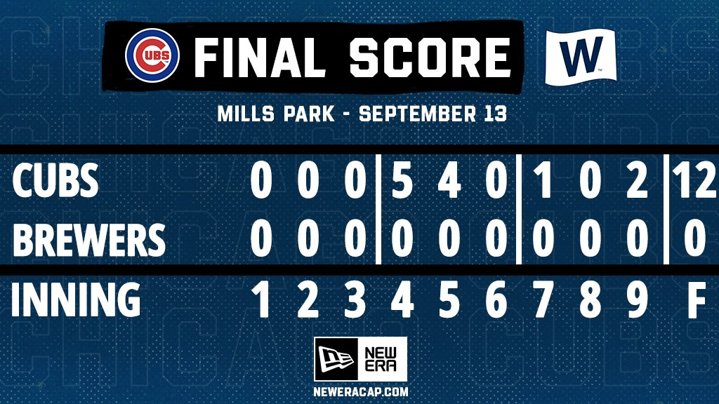 @Cubs's photo on Alec Mills