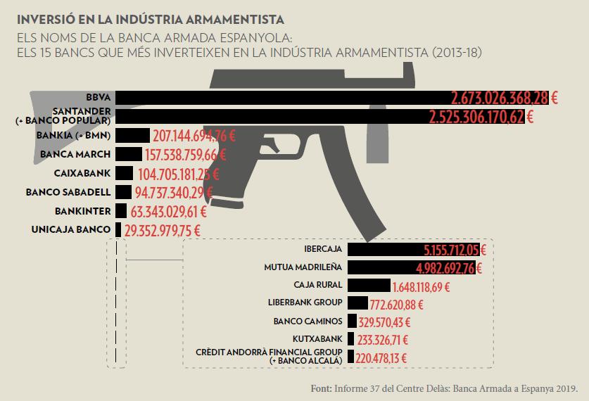 """""""Matador"""" estudi mostrat a la revista @opcions sobre la #BancaArmada https://t.co/B3wqzFqIeT"""