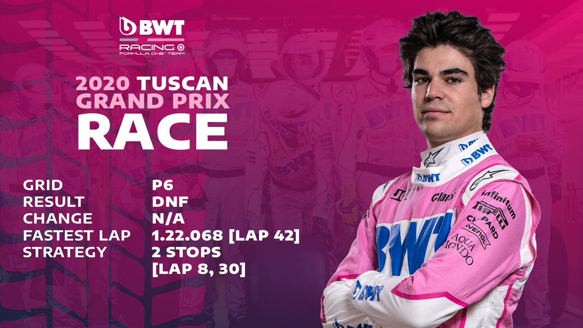 It was a case of what might have been for @lance_stroll yesterday, but we take positives from his fight for the podium positions 💪  #TuscanGP #F1 https://t.co/0E5U6p26Am