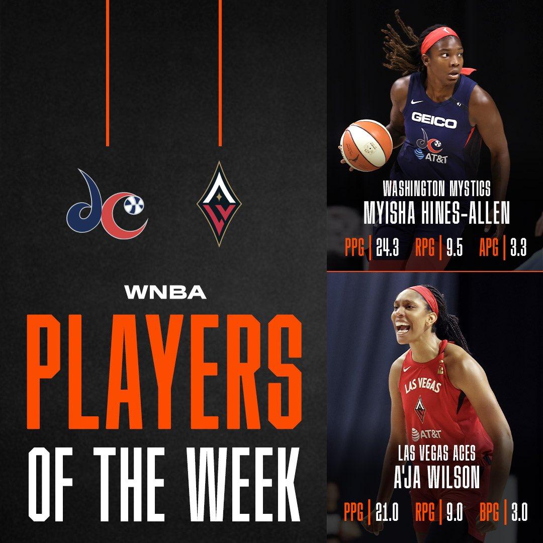 👏 @Mooks_22 and @_ajawilson22 earn the last #WNBA Player of the Week honors! https://t.co/iIcTjTsVlP