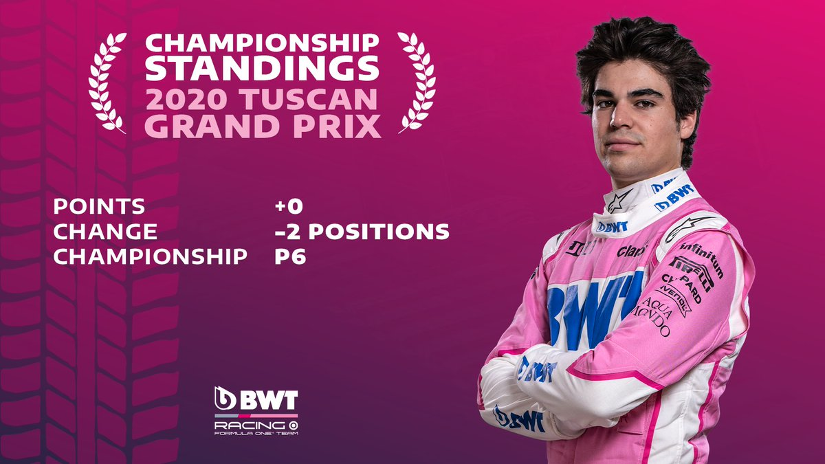 It was a tough day for @lance_stroll yesterday but he's still right in the thick of the action  #TuscanGP #F1 https://t.co/A0bMfhnTqK