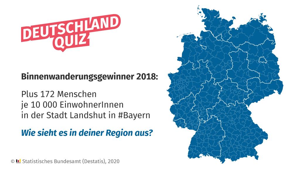 Keine andere Region in Deutschland zog 2018 mehr neue EinwohnerInnen an als die Stadt Landshut in #Bayern. Wie sieht es in deiner Region aus? Mehr dazu und zu vielen weiteren Themen in unserem #DeutschlandQuiz. Jetzt spielen: https://t.co/Cld8r4sPwX https://t.co/GvPtzZpLU8