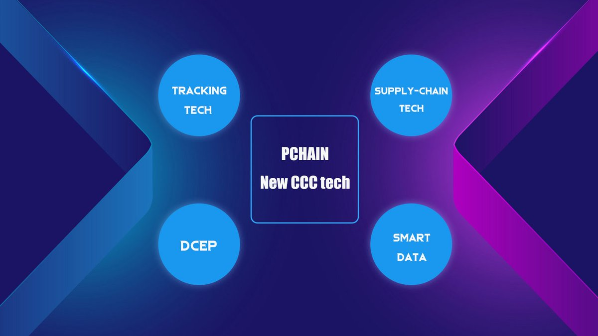 #PCHAIN 2.0 Upcoming #CCC Tech Explained: ✅ #Tracking: build customer trust and brand credibility. ✅ #SupplyChain: finance solutions benefiting all the participants of the CCC. ✅ #DCEP: new sales model. ✅ #SmartData: new #oracle mechanism used for the CCC smart contracts.