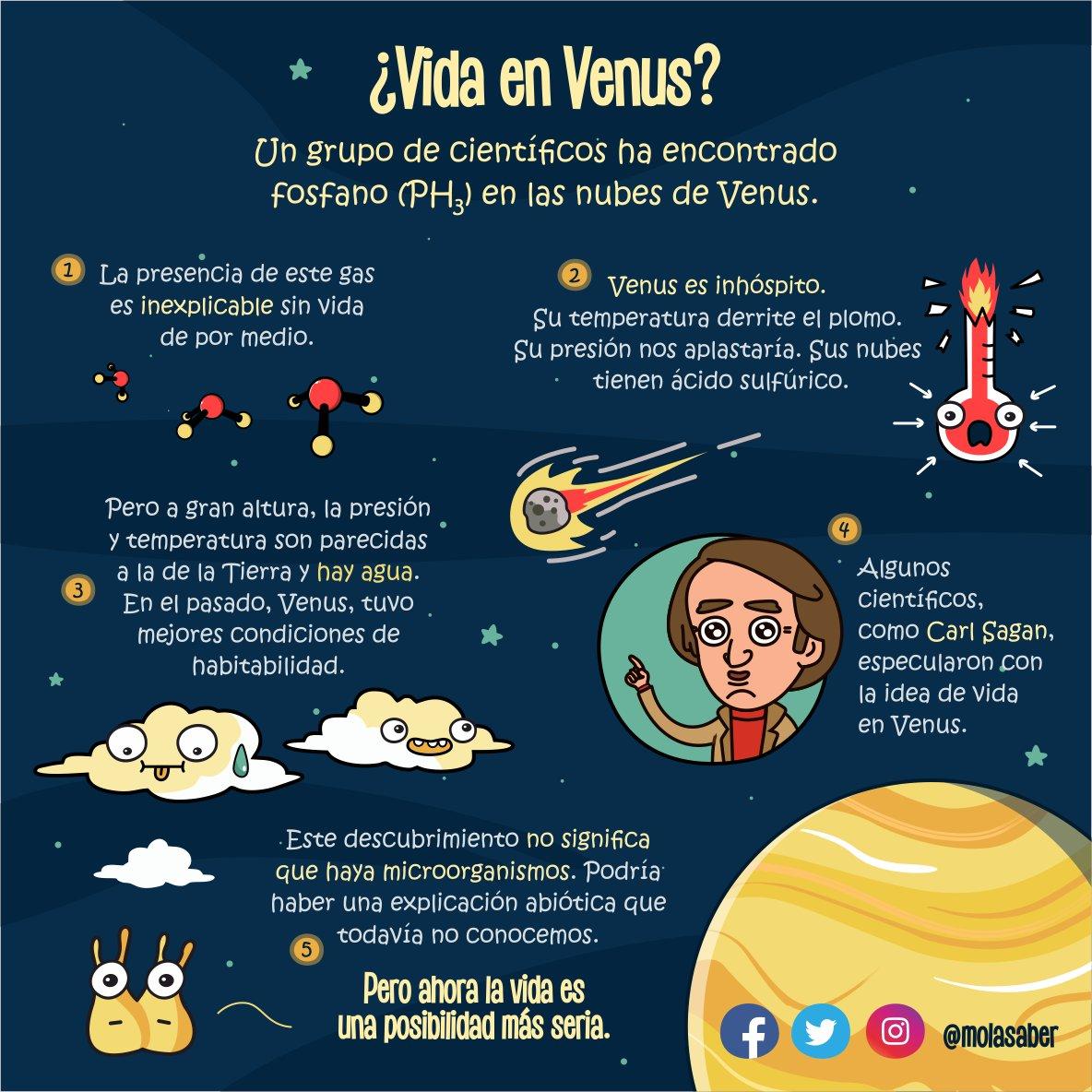 Hallan en las nubes de Venus fosfina, un gas que podría indicar que hay vida Eh4aFxeXsAAaP7f?format=jpg