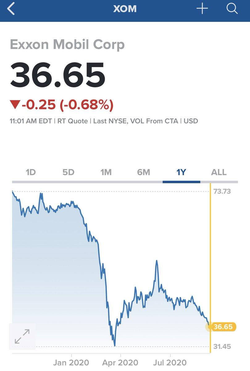 モービル 株価 エクソン
