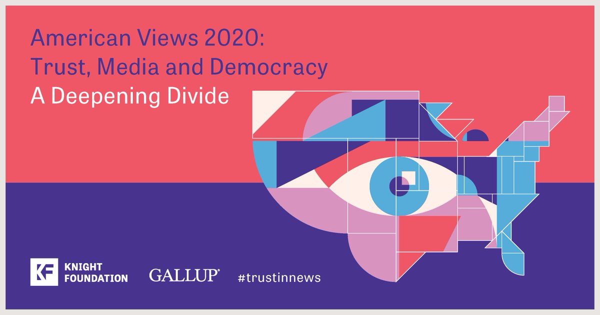 At a time when factual, trustworthy information is especially critical to public health & the future of our democracy, the striking trends documented in these pages published in this @Gallup & Knight research are cause for concern https://t.co/FAptGRlBhg  #knightlive #trustinnews https://t.co/cohQnyhVvV
