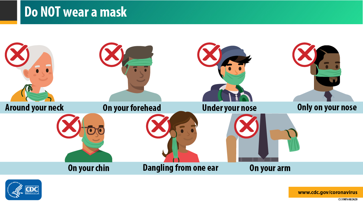 #WearAMask in public to help slow the spread of COVID-19, but be sure to wear it the right way. Position your mask so that it fully covers your nose and mouth. If you're not wearing your mask properly, #COVID19 particles can spread.   Learn more: https://t.co/iOQv5OMdKA. https://t.co/SwSfUtbOrS