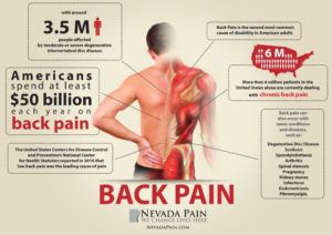 Before YOU can heal your back pain you have to know the history and education of it, see here: https://t.co/QRYil74ymh #backpain #backpainrelief #Inflammation #HealthyLiving #HealthyNation #healthandsafety #healthtips #golfer #arthritis #workers #entrepreneur #yogagirl #yoga https://t.co/uQGN01d94c
