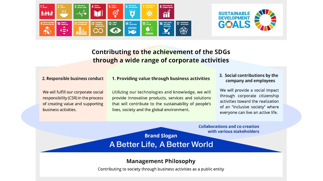 We have enriched our #SustainableDevelopmentGoals content to reflect #ABetterLifeABetterWorld through a wide range of #CorporateActivities. Learn more about our #SDG programs, personalized messages from the #management, and case studies. https://t.co/7uK0q8qadz #Sustainability https://t.co/mn1OZiziFE