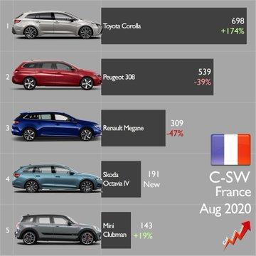 [Statistiques] Les chiffres européens  - Page 18 Eh6GW3XXgAM2p5r?format=jpg&name=360x360