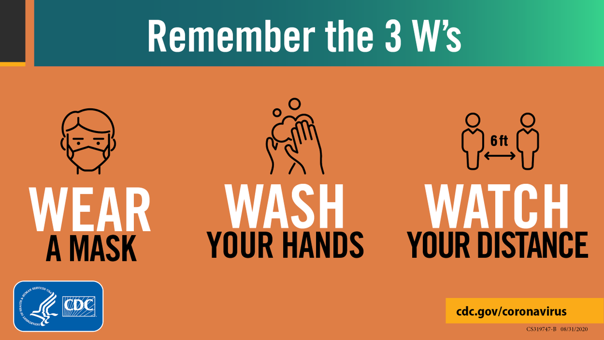 #DoYourPart and remember the 3⃣ W's. 👇 #COVIDStopsWithMe