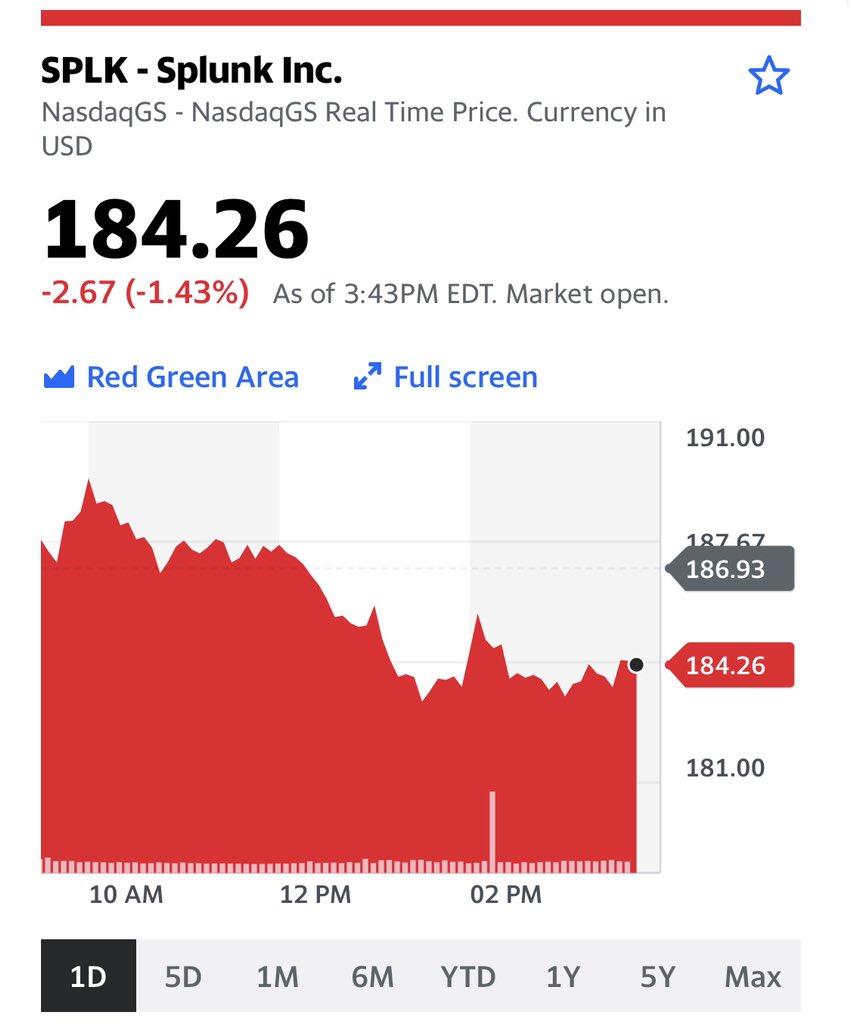 株価 オクタ OKTAの株価とチャート —