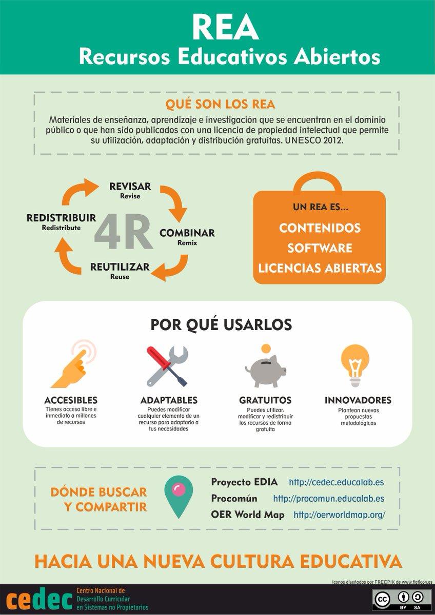 No te líes con los REA. ¿Qué son y por qúe usarlos?  https://t.co/2XJ82kbUDd #proyectoEDIA #REA #primaria #secundaria #bachillerato https://t.co/wipQWzARIp