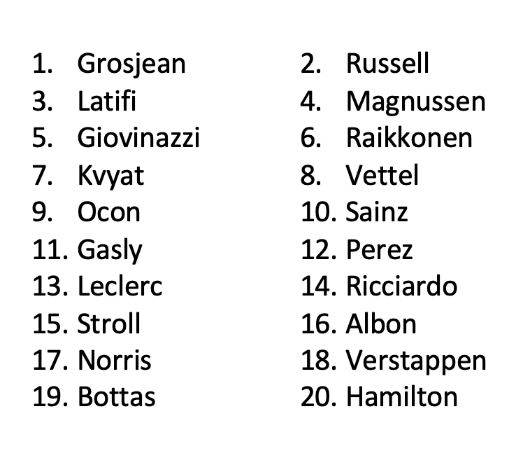 "Think it's maybe time we move away from ""reverse grid"" as an explanation for what's being proposed as it's confusing a few people.  This is how the grid would line up for a Qualifying race at Sochi 2020.   The result of this sprint race would determine the grid for Sunday's GP. https://t.co/4uMfxktuMN"