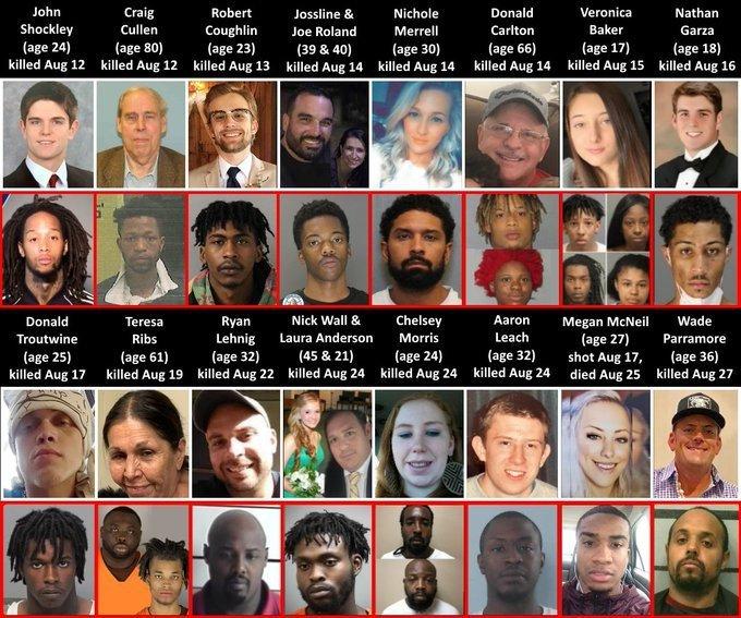 8月12日から8月27日の間起きた殺人事件。上は被害者、下は犯人。  傾向に気づきましたか? https://t.co/Vo6NVY8PlW